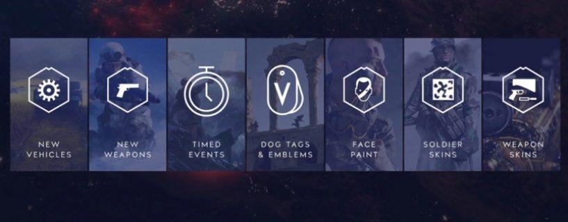 Einige der Inhalte von Battlefield V Tide of War werden nur vorübergehend verfügbar sein