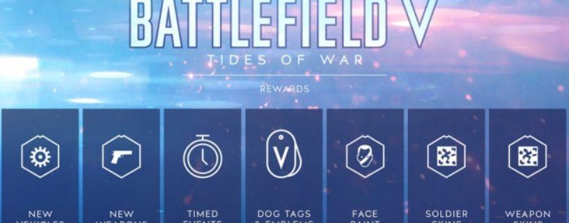 """Battlefield V: Nächste Woche spricht DICE über den Live Service """"Tides of War"""""""